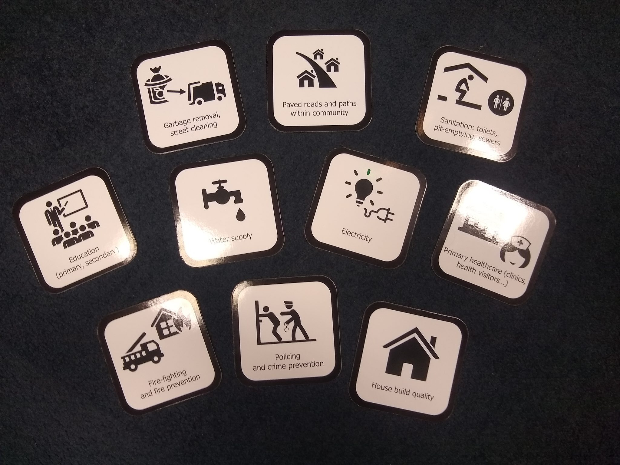 Cards representing basic services